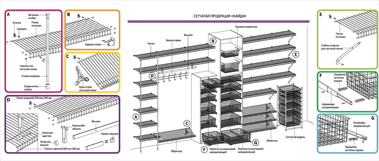 Пример размещения сетчатых модулей
