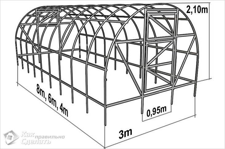 Устройство каркаса теплицы из поликарбоната