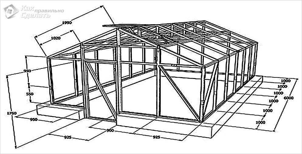 Типы теплиц с односкатной, двускатной и многоскатной крышей