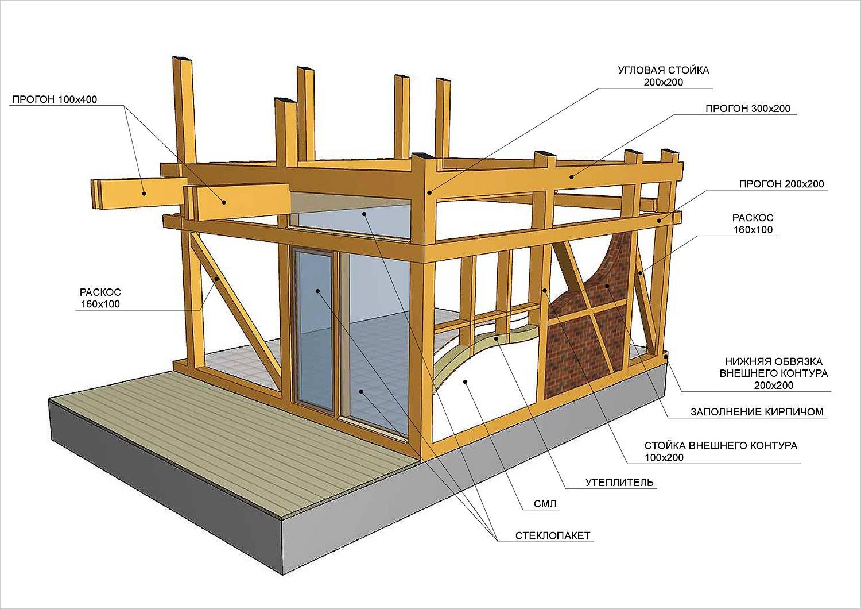 Схема дома в деталях