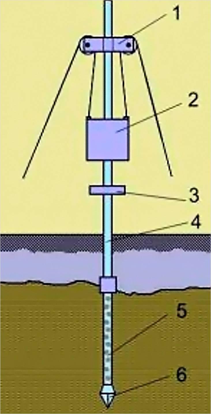 Установка для бурения абиссинской скважины