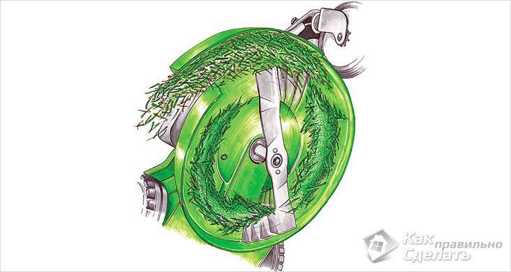 Схема бокового выброса травы