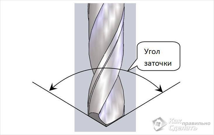 Как правильно точить сверла по металлу видео