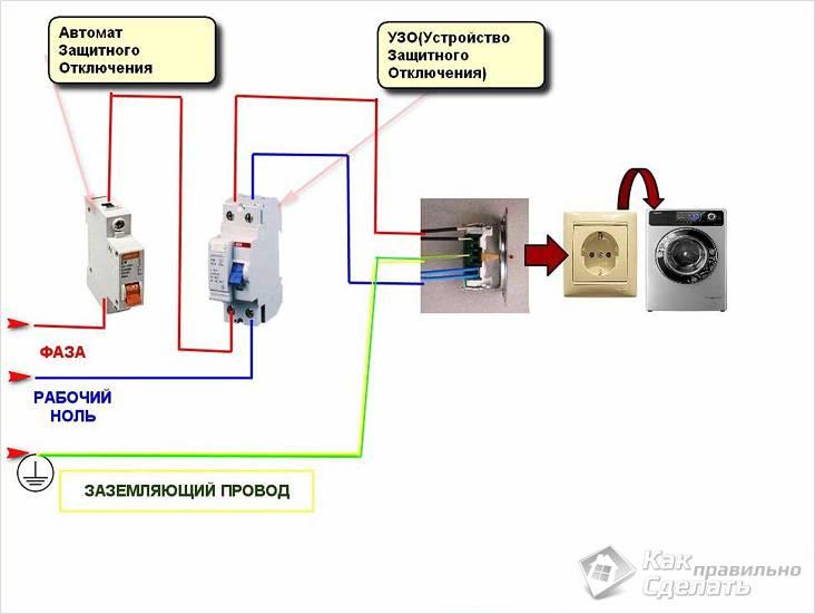 Схема со стиральной машиной
