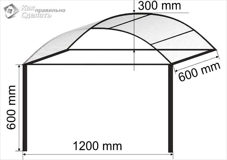 Чертеж арочной формы