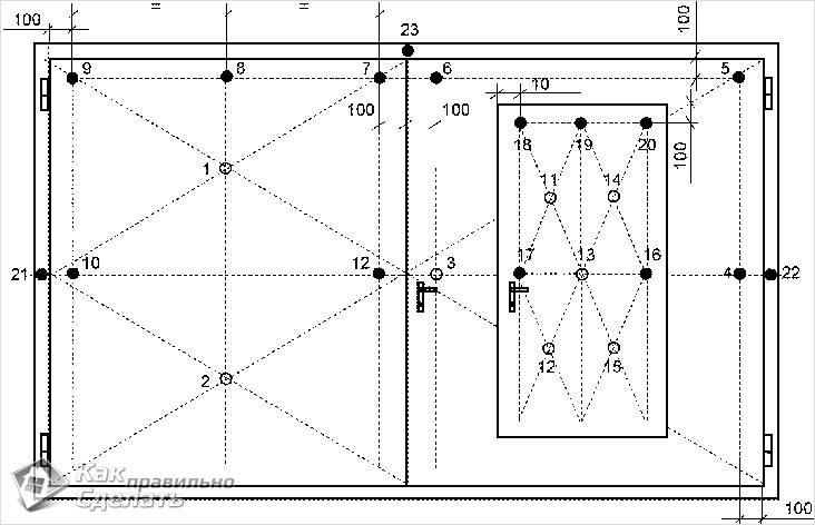 Конструкция ребер жесткости ворот