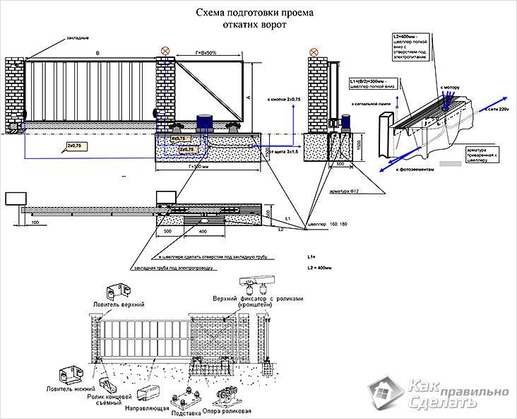 Схема откатных ворот и проема