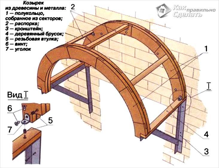 Схема арочного козырька