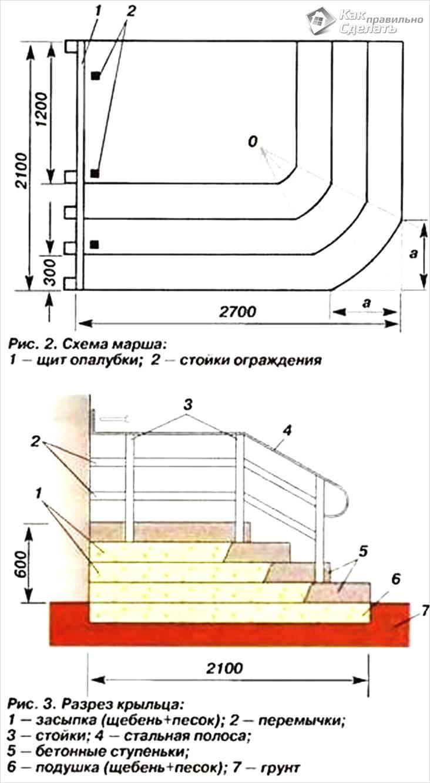 Угловая конструкция