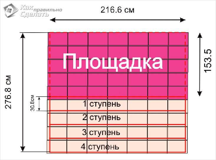 Схема расчета крыльца и ступеней