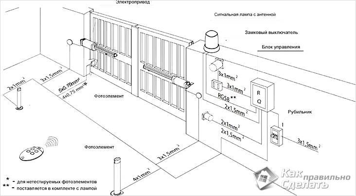 Схема распашных ворот с автоматическим электроприводом