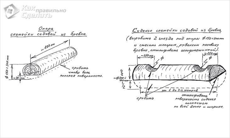 Схема скамьи из бревен