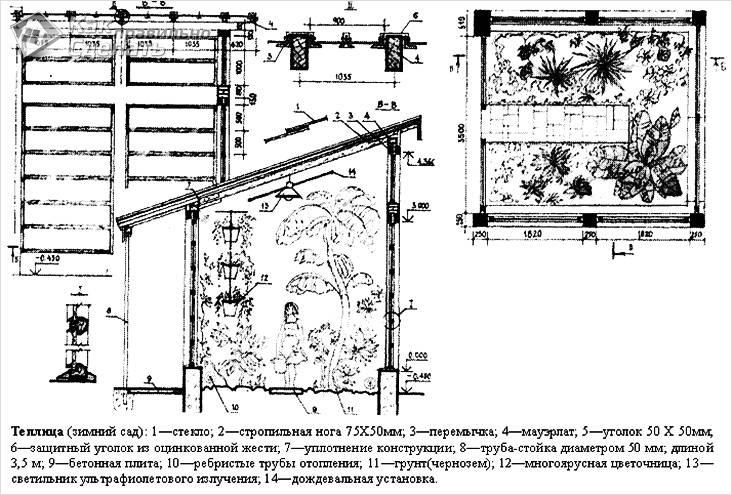 Схема зимнего сада