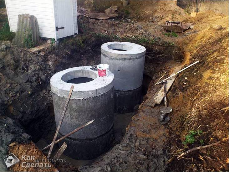 Устройство канализации из бетонных колец