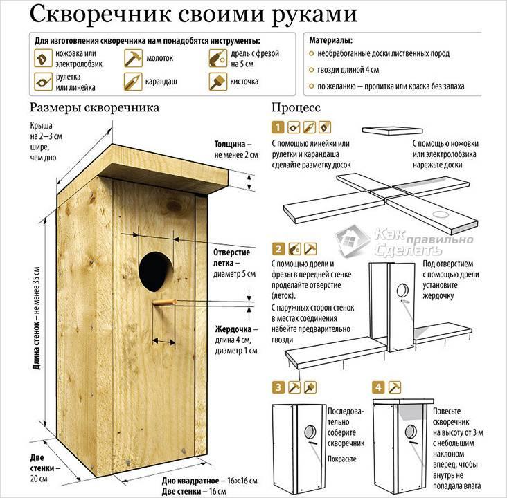Инструкция по изготовлению скворечника