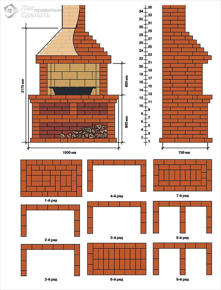Дизайн двор частного дома своими руками фото