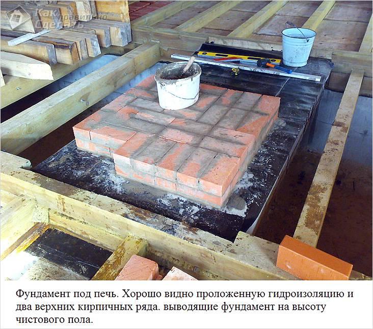 Фундамент под печь с выполненной гидроизоляцией