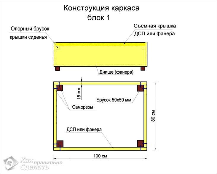 Конструкция каркаса блок 1
