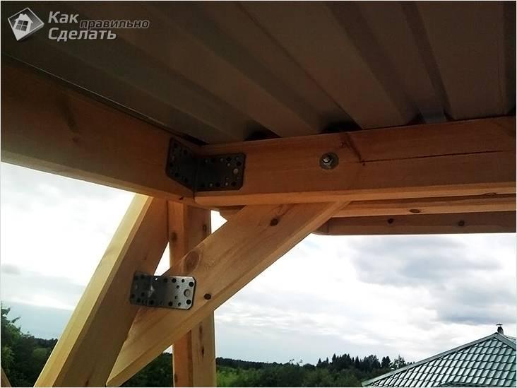 Крепеж крыши