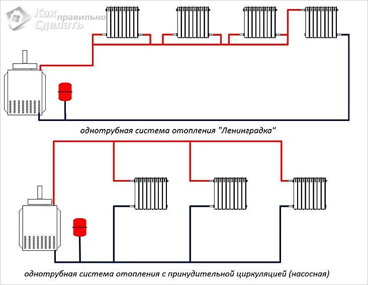 Разновидности однотрубных систем
