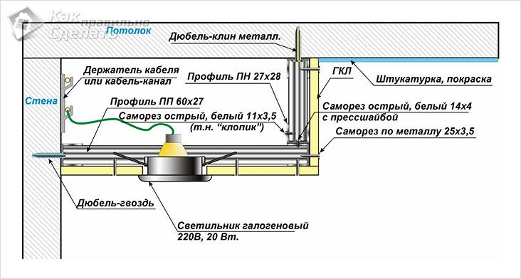 Схема короба с подсветкой