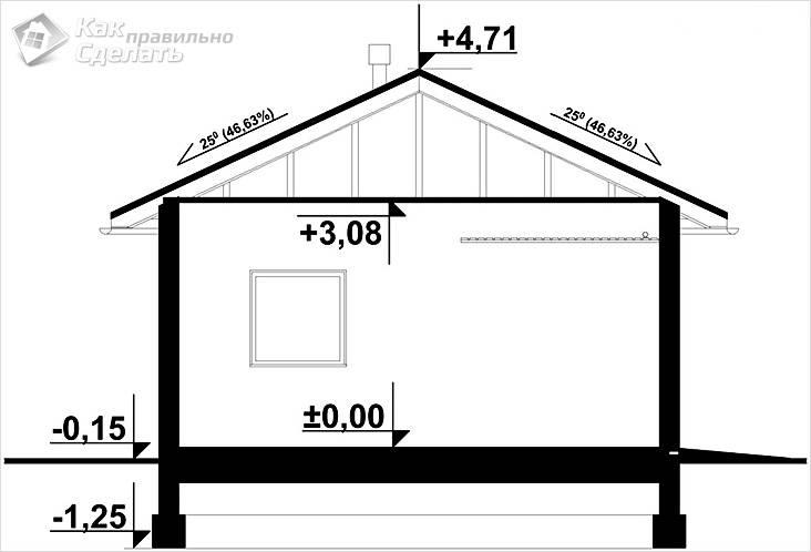 Схема одноместного гаража