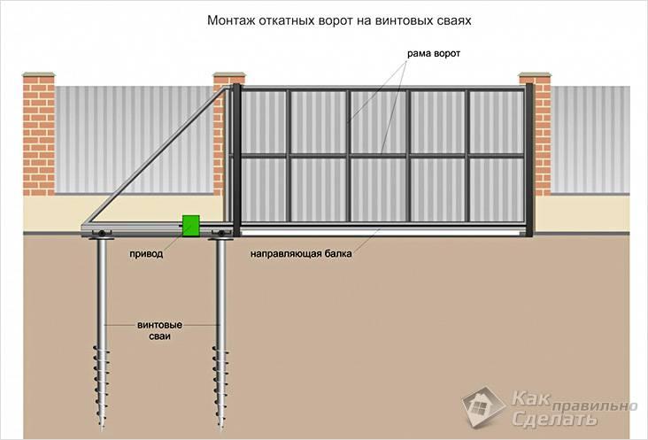 Схема откатных ворот на сваях