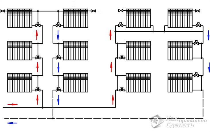 Схемы подключения батарей в однотрубной системе отопления