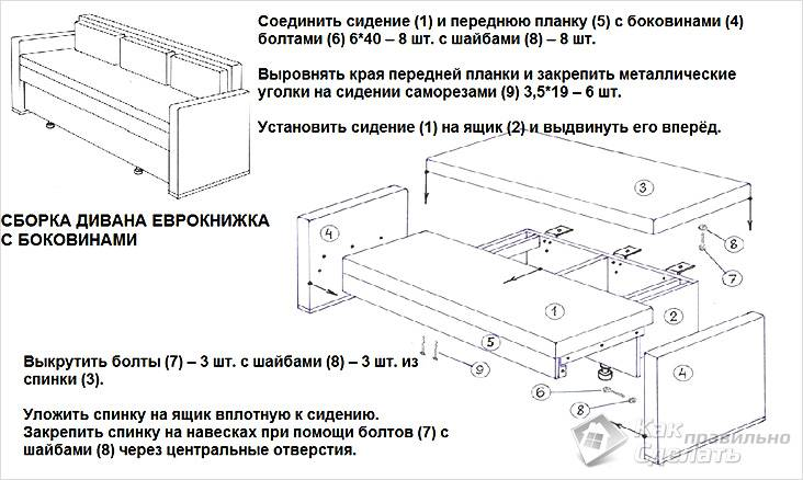 Сборка дивана еврокнижка