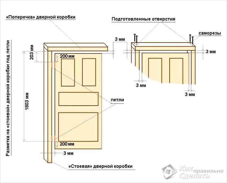 Установка коробки двери