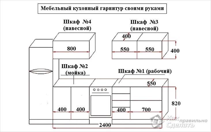 Примерные размеры кухонных шкафчиков