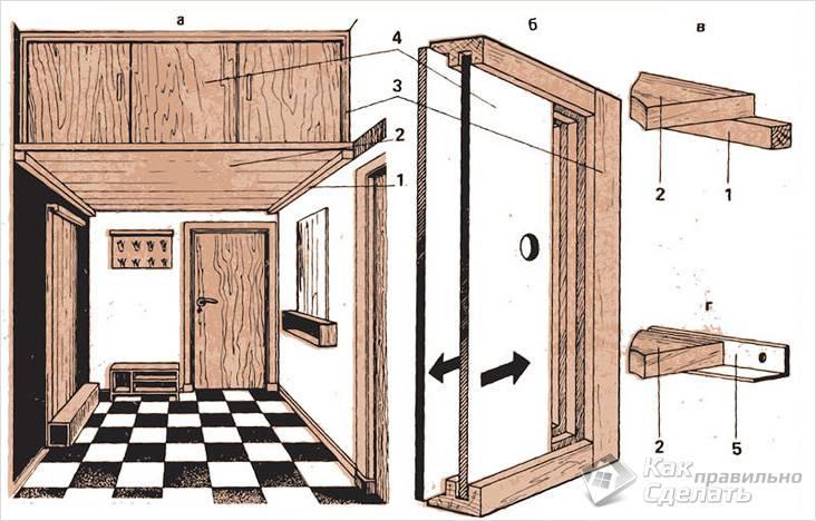Двери для антресоли своими руками