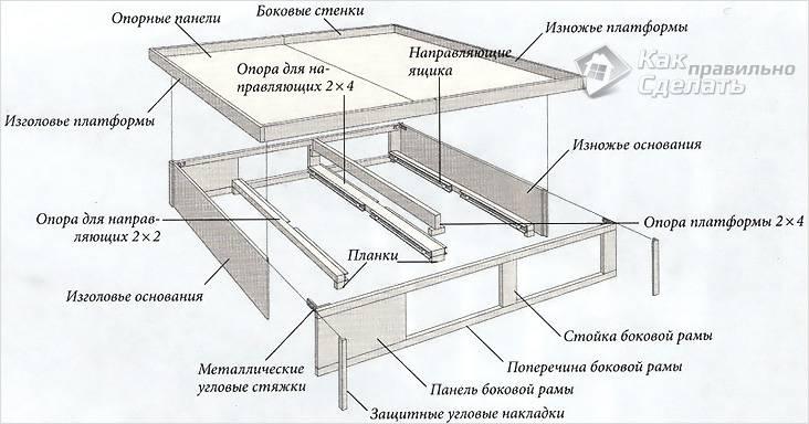 Схема подиума с выдвижными ящиками
