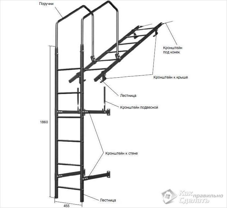 Элементы металлической кровельной лестницы