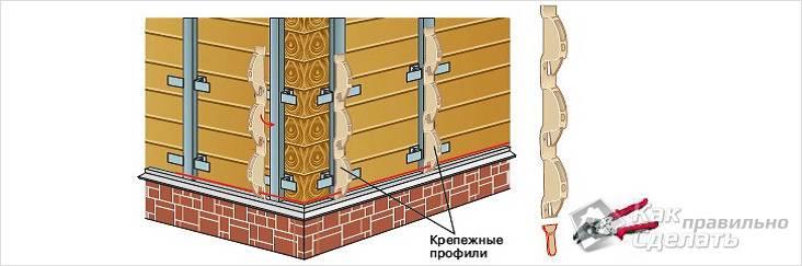 Некоторые виды винилового блок хауса комплектуются крепежными профилями