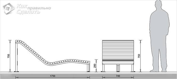 Определение высоты и длины