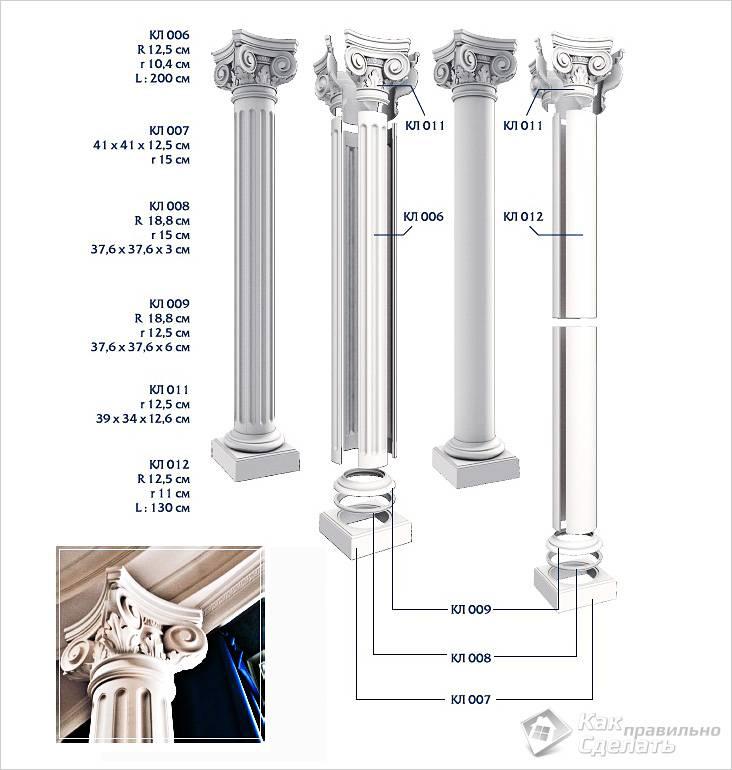 Устройство колонны из полиуретана