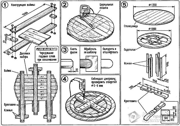 Схема монтажа стола с круглой столешницей