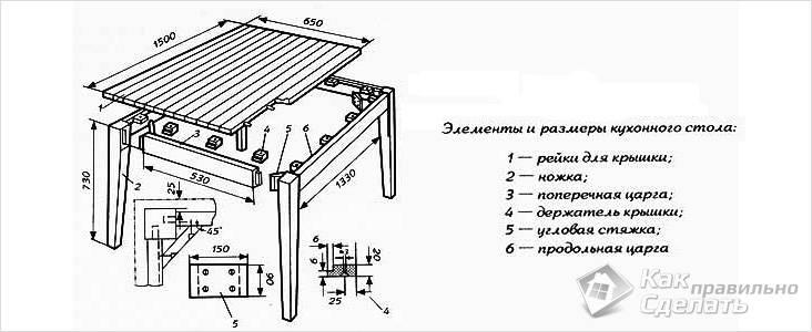 Схема прямоугольного варианта