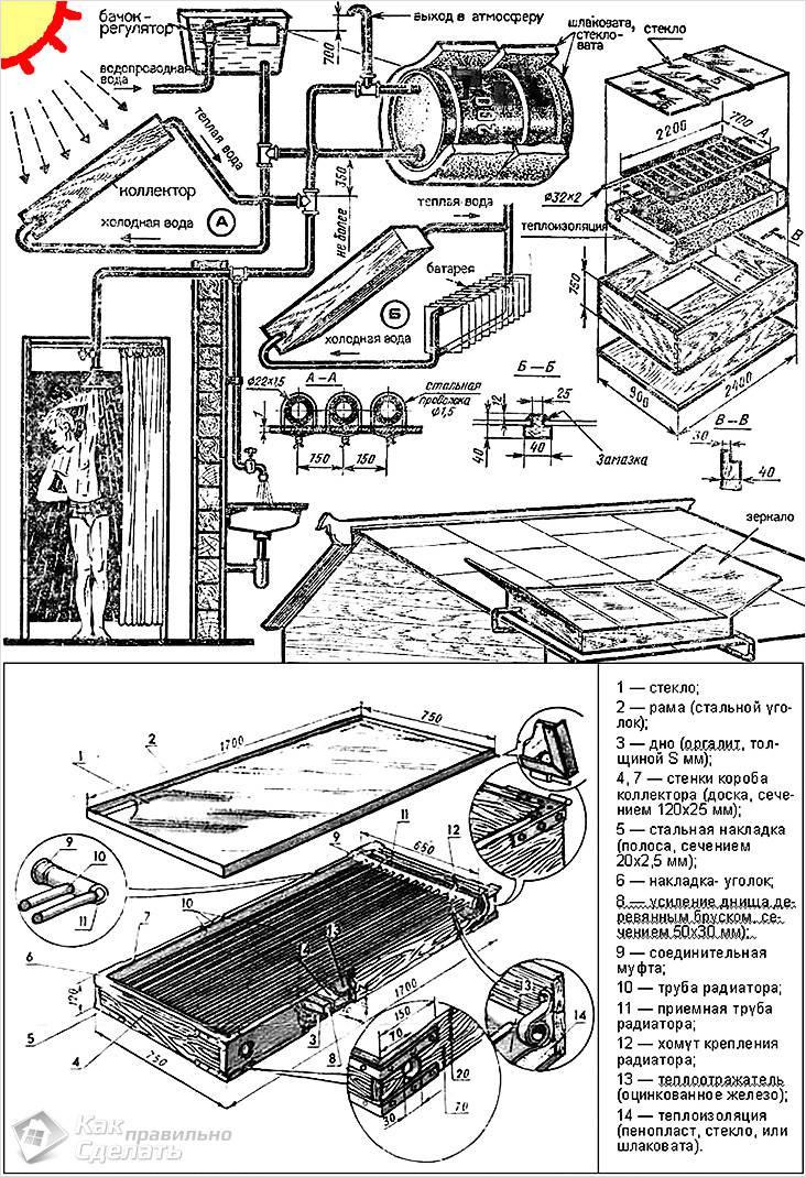 Как устроить обогрев воды солнечными батареями