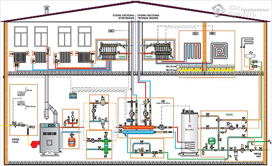 Схема системы отопления в доме