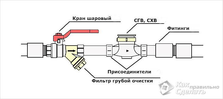 Схема подключения шарового