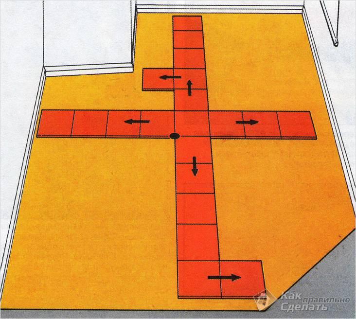 Схема укладки от центра