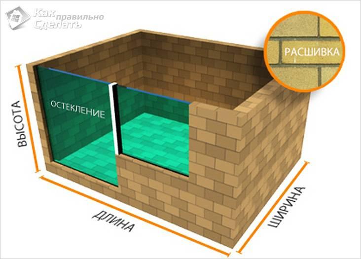 При расчете блоков нужно учитывать двери и окна
