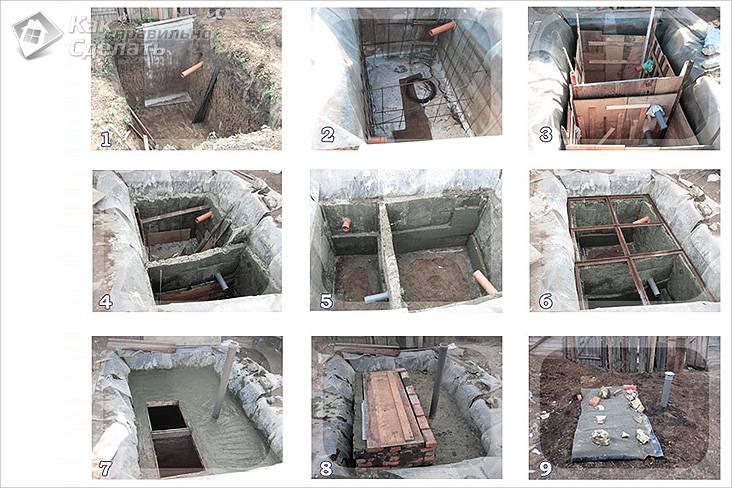 Этапы строительства бетонного септика