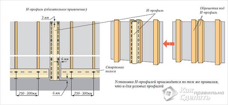 Монтаж H-профилей