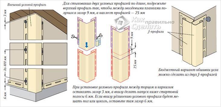 Монтаж угловой планки внешнего угла
