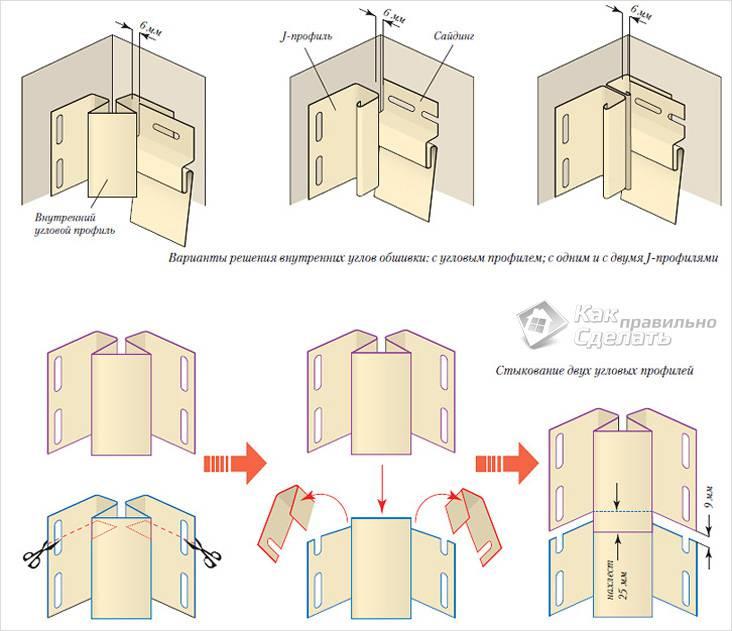 Монтаж внутреннего угла схема