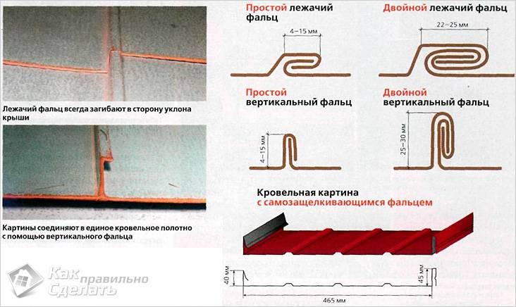 Типы лежачего фальцевого соединения