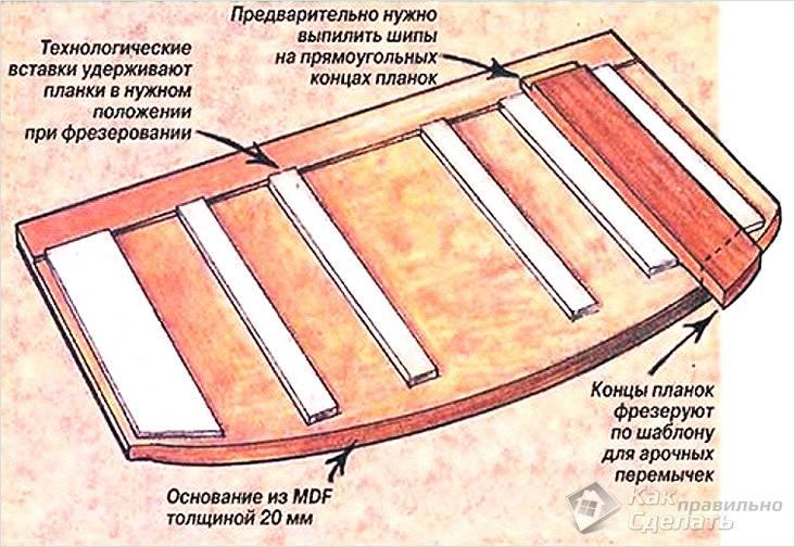 Арочные элементы стула